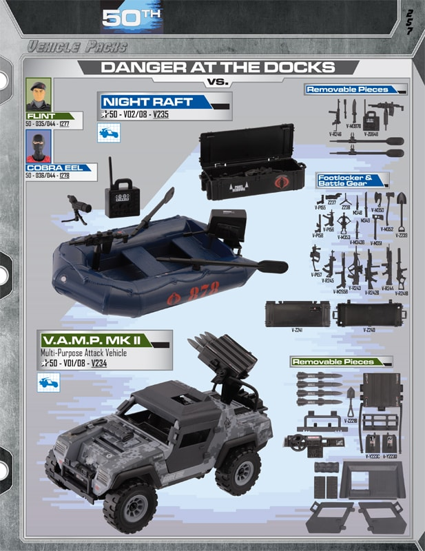 "Sneak Peak: Rank & File A Guide To 4"" G.I. Joe Action Figures"